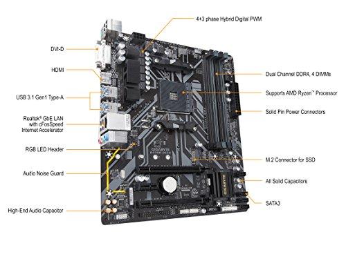 Gigabyte B450M DS3H Micro ATX AM4
