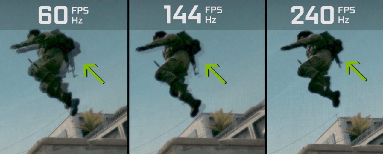 Como ver o FPS dos jogos no PC durante overclock?